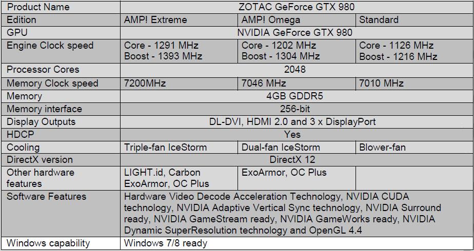Zotac GTX980 Specs