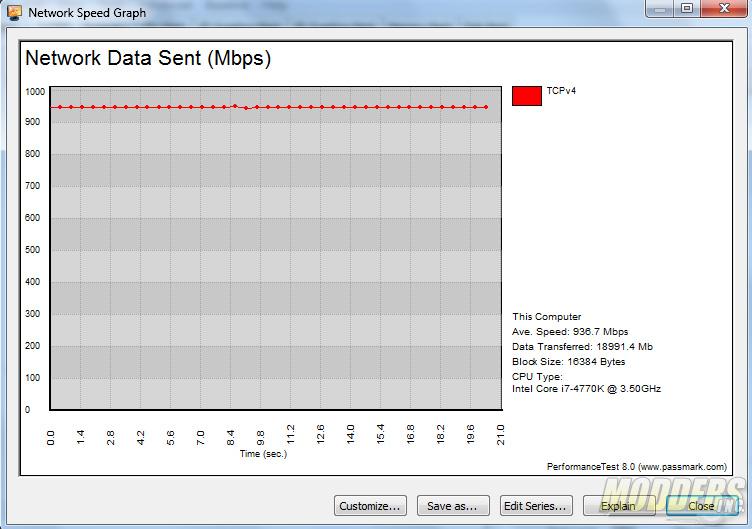 Killer E2205 Passmark Network Test