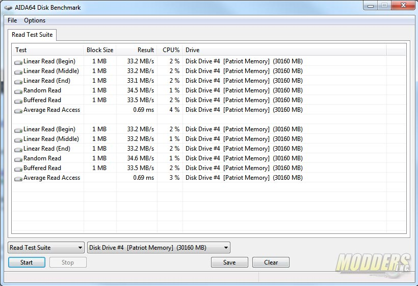 USB 2.0 Passthrough