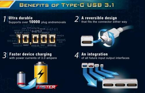 ASRock-USB-3.1-3