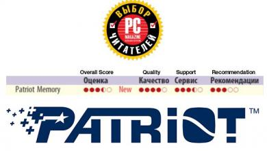 """Patriot Receives """"Reader's Choice"""" Award From PC Magazine Russian Edition by its Readers readers choice"""
