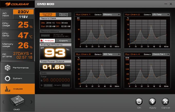 Cougar Releases First Digital PSU: Cougar CMD cmd, Cougar, dsp, power supply, psu 2