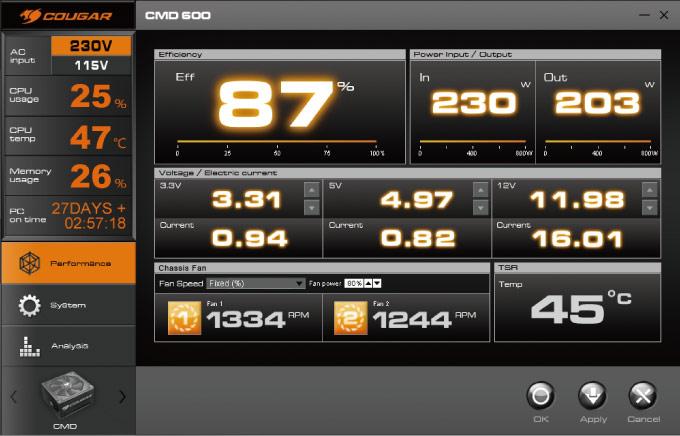 Cougar Releases First Digital PSU: Cougar CMD cmd, Cougar, dsp, power supply, psu 1