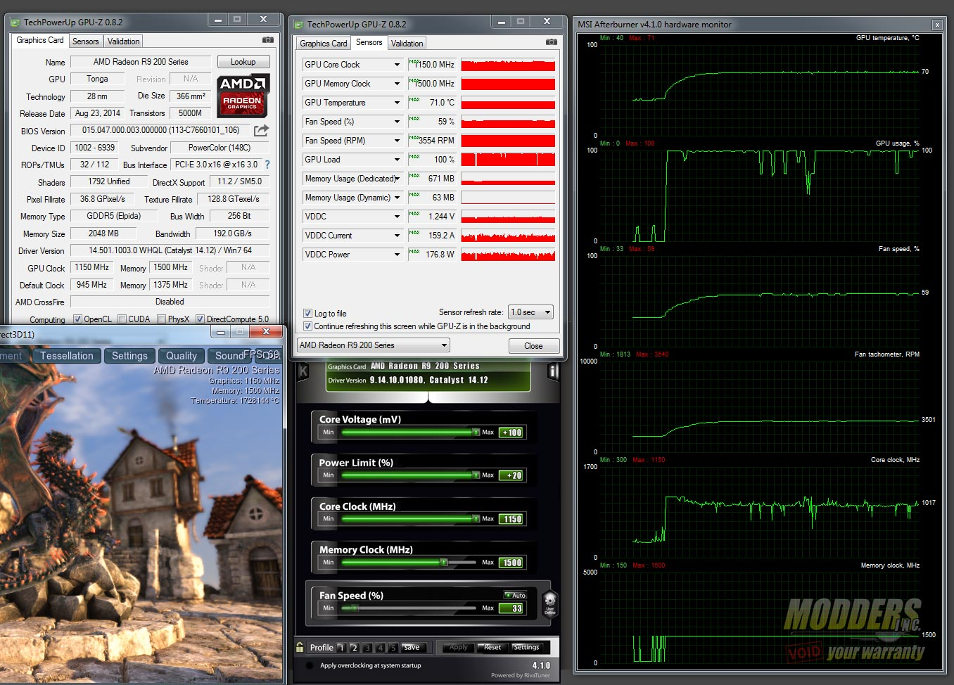 PowerColor R9 285 TurboDuo Default FAN +100mV 1150MHz Core 1500MHz Mem