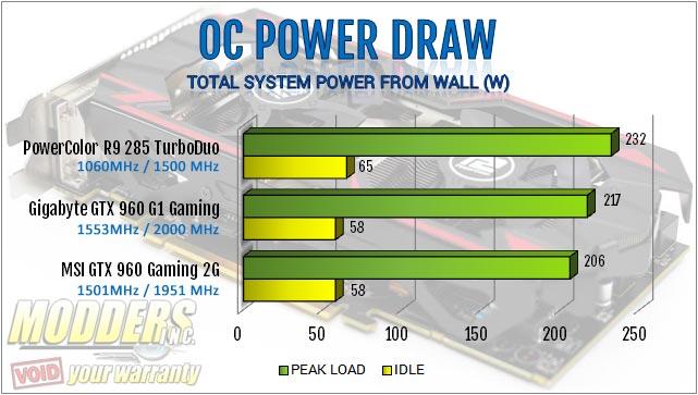 powerdraw2