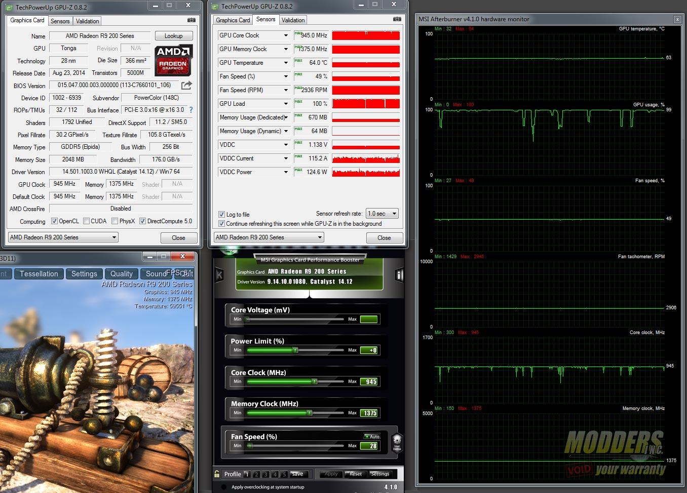 PowerColor R9 285 TurboDuo Default FAN 945MHz Core 1375MHz Mem