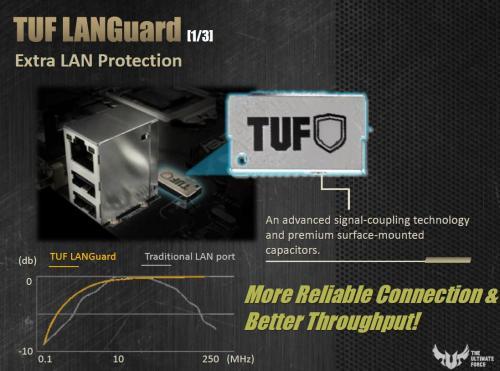 ASUS Announces TUF Trooper B85 ASUS, b85, Intel, trooper, tuf 10