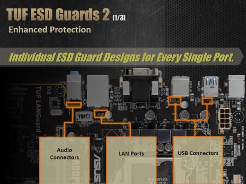 ASUS Announces TUF Trooper B85 ASUS, b85, Intel, trooper, tuf 8