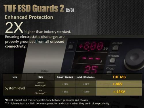 ASUS Announces TUF Trooper B85 ASUS, b85, Intel, trooper, tuf 7