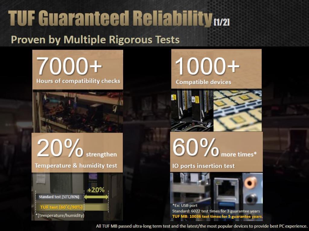 ASUS Announces TUF Trooper B85 ASUS, b85, Intel, trooper, tuf 5