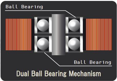 Dual-Bearing