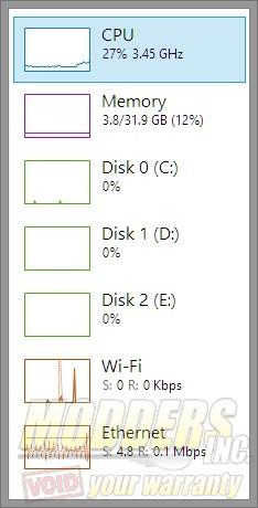 Streaming CPU