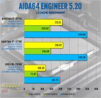 Intel Core i7-5775C Review: More Than Meets the Eye 5775C, 6200, broadwell, crystalwell, Intel, iris pro 2