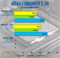 Intel Core i7-5775C Review: More Than Meets the Eye 5775C, 6200, broadwell, crystalwell, Intel, iris pro 3