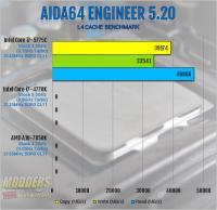 Intel Core i7-5775C Review: More Than Meets the Eye 5775C, 6200, broadwell, crystalwell, Intel, iris pro 4