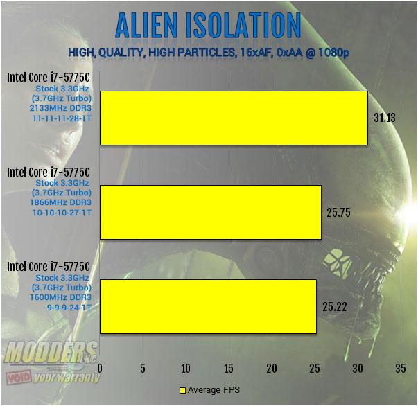 alienmem