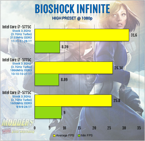 Intel Core i7-5775C Review: More Than Meets the Eye 5775C, 6200, broadwell, crystalwell, Intel, iris pro 1