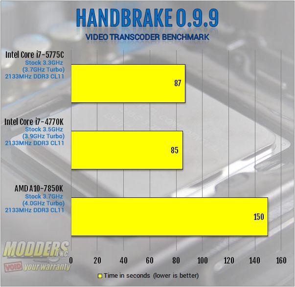 handbrake099