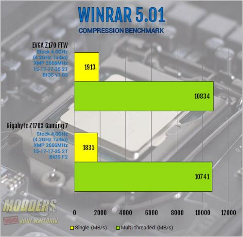 EVGA Z170 FTW Motherboard Review: An Overclocking Gambit ddr4, EVGA, ftw, Motherboard, skylake, z170 8