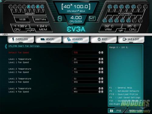 EVGA Z170 FTW Motherboard Review: An Overclocking Gambit ddr4, EVGA, ftw, Motherboard, skylake, z170 24