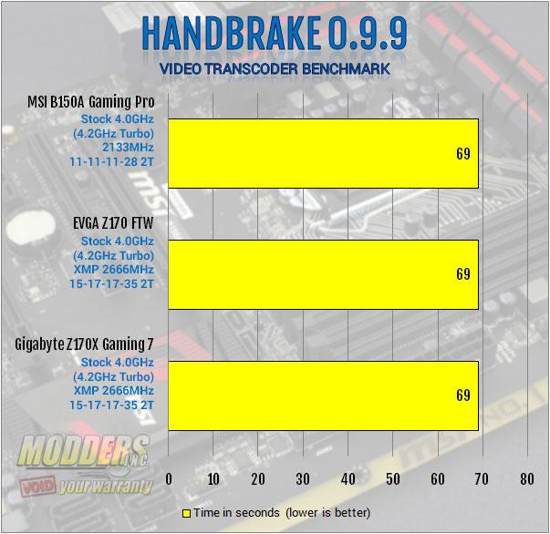 MSI B150A Gaming PRO Motherboard Review: Mixing Business with Pleasure b150, chipset, Gaming, MSI, PCI, sata express, skylake 11