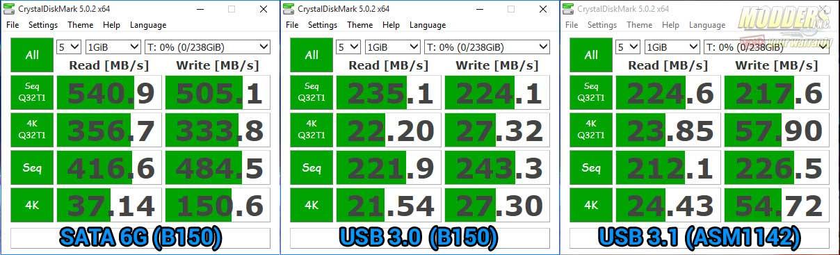 MSI B150A Gaming PRO Motherboard Review: Mixing Business with Pleasure b150, chipset, Gaming, MSI, PCI, sata express, skylake 1