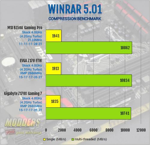 MSI B150A Gaming PRO Motherboard Review: Mixing Business with Pleasure b150, chipset, Gaming, MSI, PCI, sata express, skylake 13