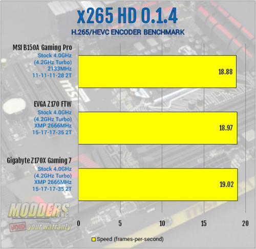 MSI B150A Gaming PRO Motherboard Review: Mixing Business with Pleasure b150, chipset, Gaming, MSI, PCI, sata express, skylake 10