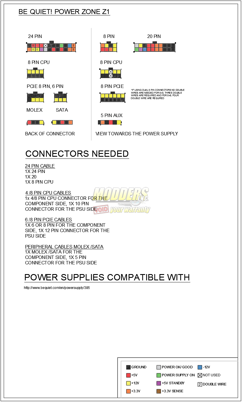 Be Quite! Power zone Z1 power supply pinout