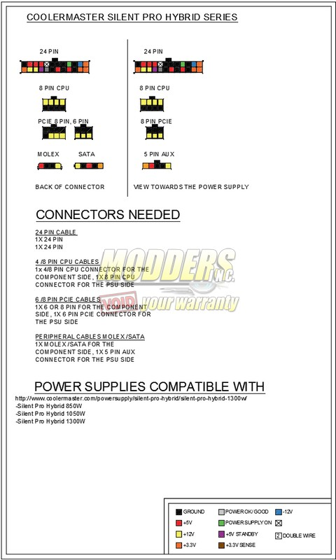 Coolermaster Silent Pro Hybrid Series