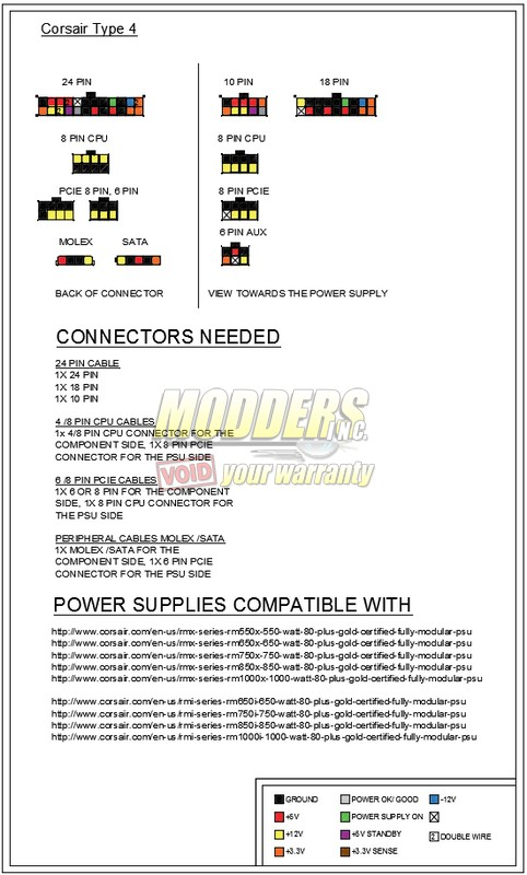 Power Supply Pinout Repository — Page 8 of 9 — Modders-Inc