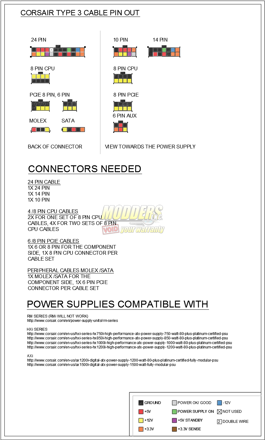 corsair power supply pinout