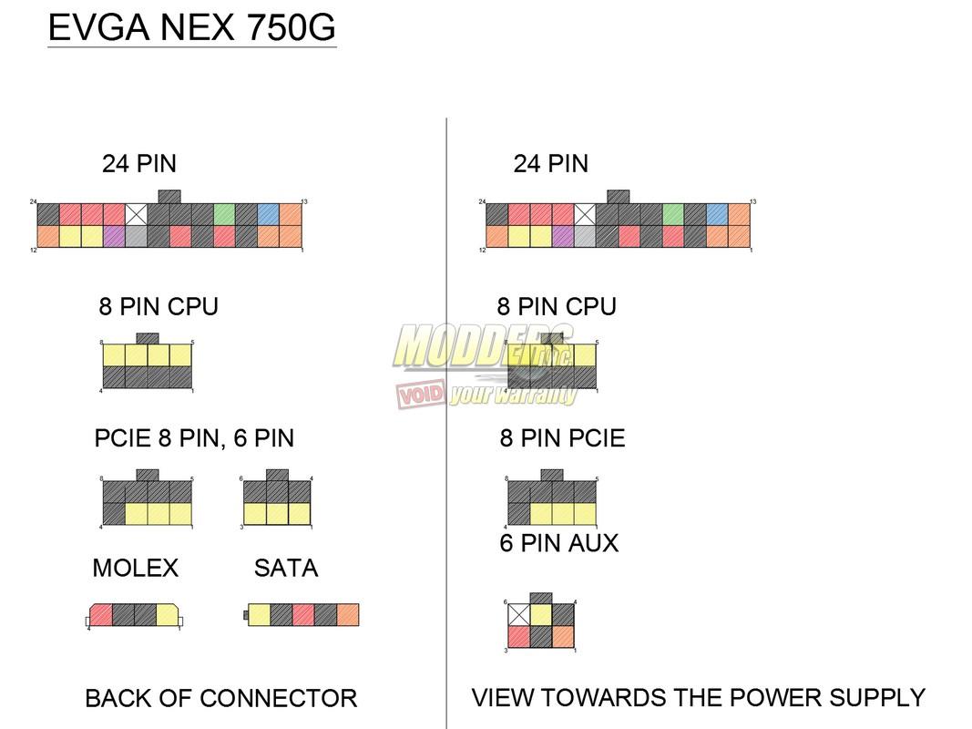 EVGA NEX 750G Close up