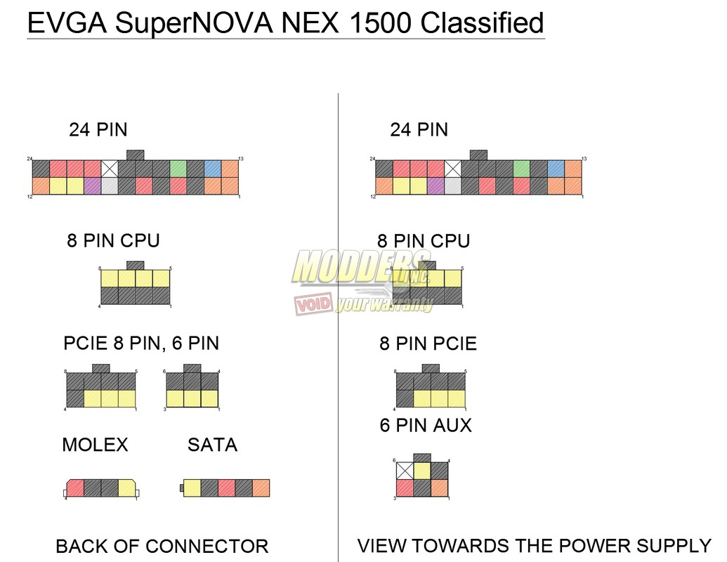 EVGA SuperNOVA NEX 1500 Classified Close up
