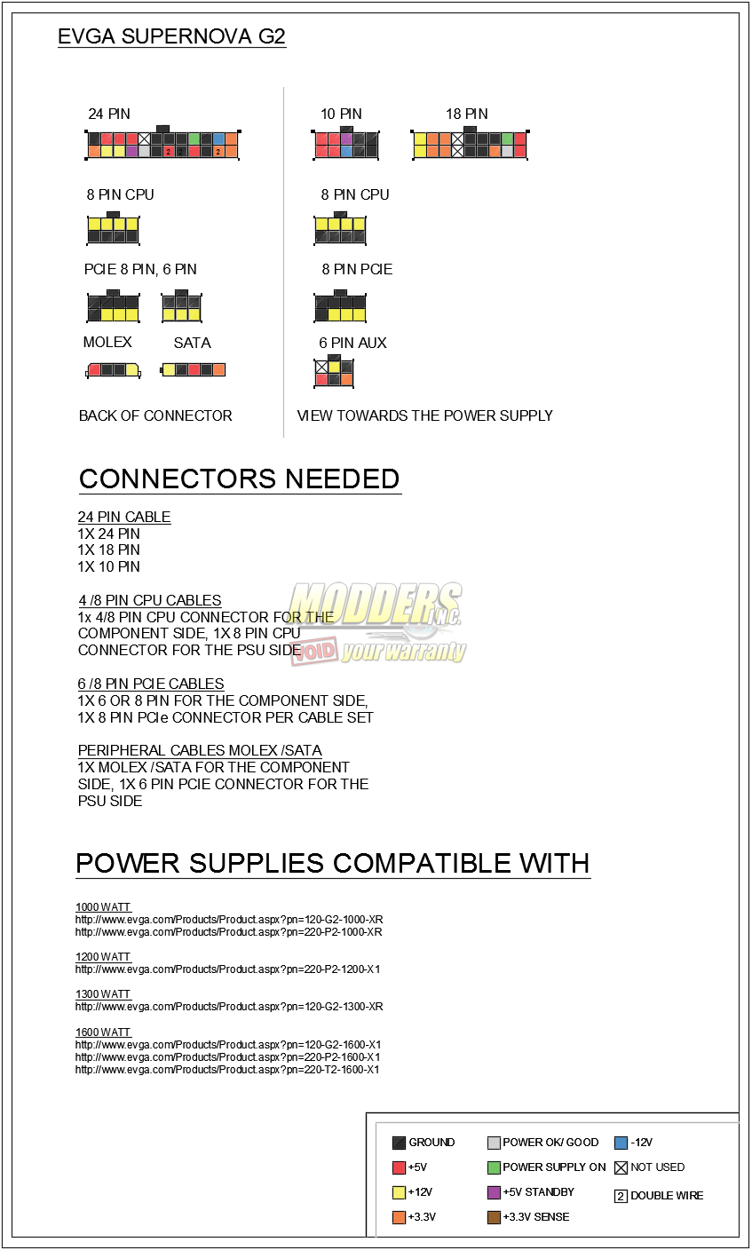 evga supernova G2 power supply pinout