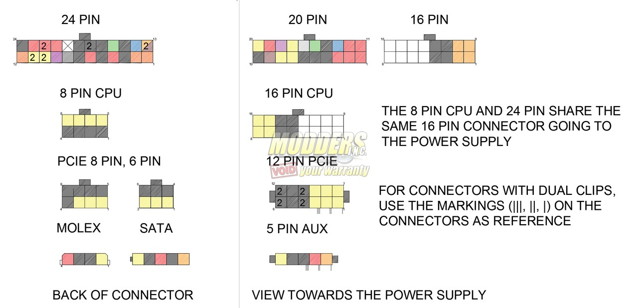 Generous Pc Power Supply Pinouts Gallery - The Best Electrical ...