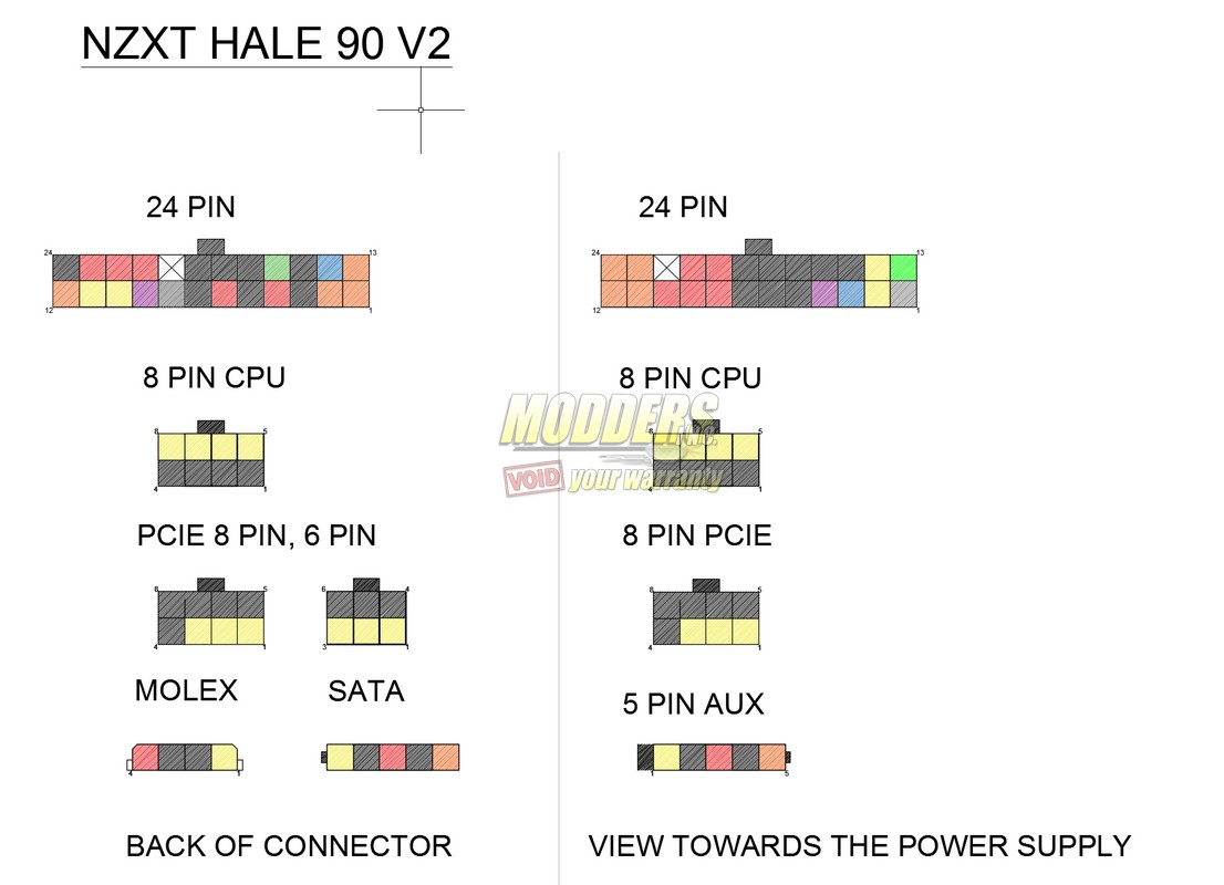 Comfortable Atx Power Supply Pin Out Pictures Inspiration ...