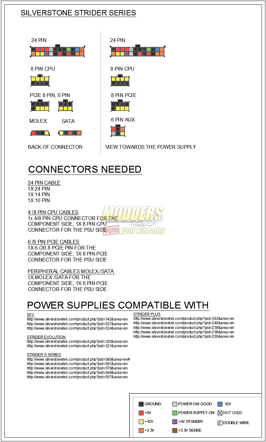 Silverstone Sx500 Lg Psu Overview And Pin Out Guide Modders Inc Mini Atx 24 Wiring Diagram Strider2b