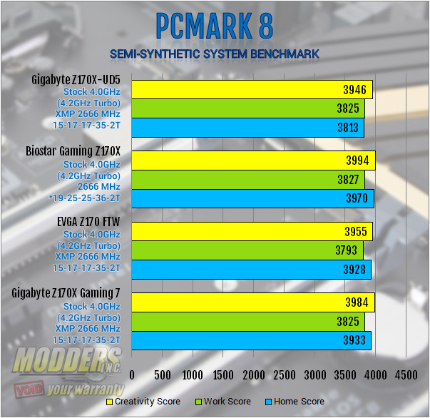 Gigabyte Z170X-UD5 Motherboard Review: All Bases Covered Gigabyte, mobo, Motherboard, z170 8