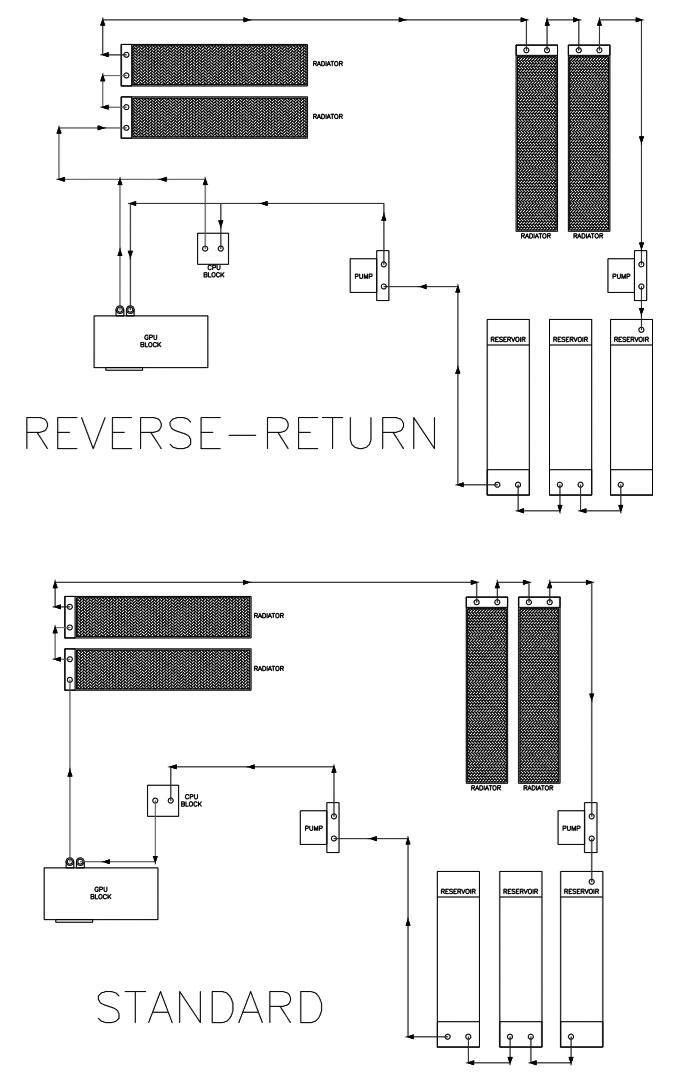 reversereturnloop