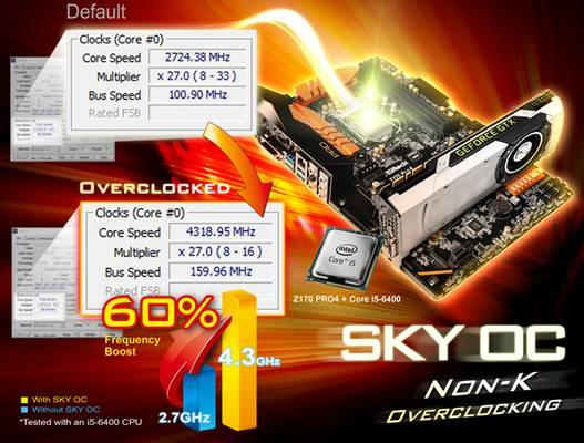 Photo of BIOS Update Enables Non-K Skylake CPU Overclocking