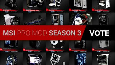 Photo of Vote for your favorite Mods: MSI PRO MOD Season 3 Wraps-up