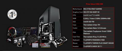 Vote for your favorite Mods: MSI PRO MOD Season 3 Wraps-up prize1