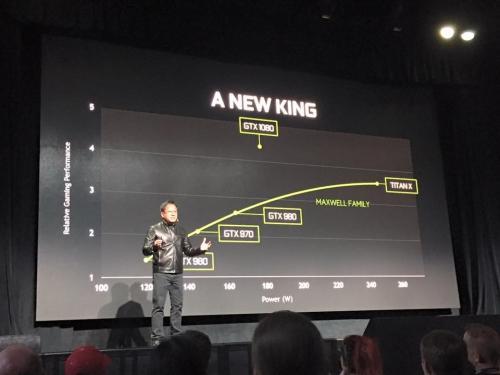 NVIDIA Announces GTX 1080 for $599 and GTX 1070 for $379, Faster than SLI 980's dreamhack, gtx 1080, Nvidia, pascal 4