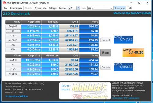ADATA SP550 75% Anvil 46% Applications