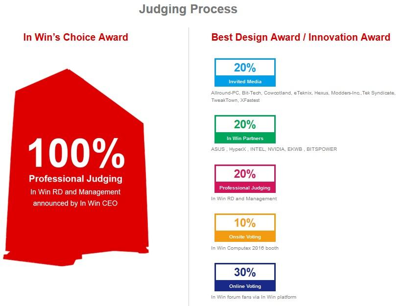 judging-inwin