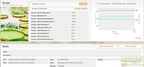 ADATA SP550 75% PCMark8 Storage