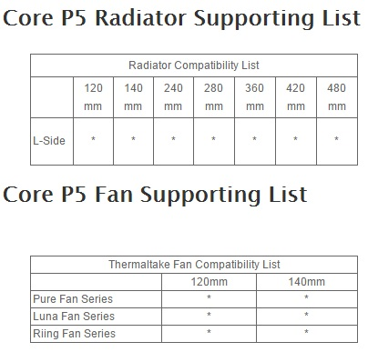 Thermaltake-Core-P5-cooling-support-list