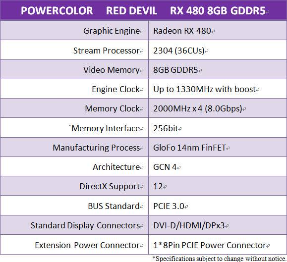 PowerColor RX 480 Specifications