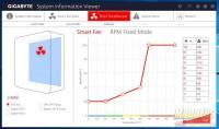Gigabyte Z170X-Ultra Gaming Review: Rebel Without a Pause displayport, Gigabyte, lga1151, Motherboard, skylake, ultra gaming, z170x 13